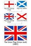 flaggautvecklingsstålar som gör uk-union Royaltyfria Foton