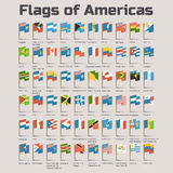 Flags of Americas in cartoon style Royalty Free Stock Photos