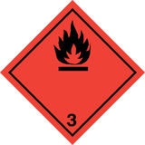 Flammable liquid. Class 3 transport regulations Stock Image