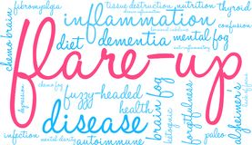 Flare-Up Word Cloud. On a white background Royalty Free Stock Images