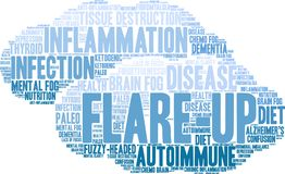 Flare-Up Word Cloud. On a white background Stock Images