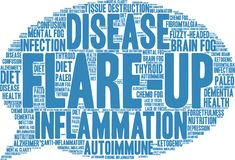 Flare-Up Word Cloud. On a white background Stock Image