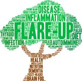 Flare-Up Word Cloud. On a white background Royalty Free Stock Photography
