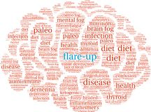 Flare-Up Word Cloud. On a white background Stock Photography