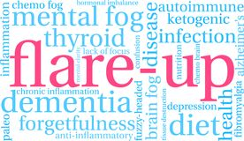 Flare-Up Word Cloud. On a white background Royalty Free Stock Image