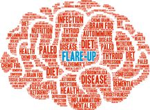 Flare-Up Word Cloud. On a white background Royalty Free Stock Photo