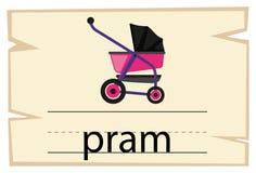 Flashcard design for word pram Royalty Free Stock Photo