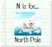 Flashcard letter N is for North Pole Royalty Free Stock Photo