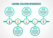 Flashlight and lamps infographic. Flashlight and lamps energy saving timeline infographic vector illustration Royalty Free Stock Image