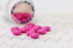 flaskläkarbehandlingen smärtar pillsrecept Arkivbilder