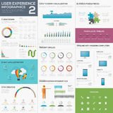 Flat awesome user experience infographic vector el Royalty Free Stock Image
