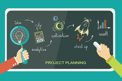 Flat banner of bussiness plan in doodle style. Idea, anaytics, r Royalty Free Stock Photography