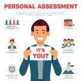 Flat Banner Personal Assessment White Background. royalty free illustration
