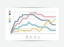 Flat chart, graph. Simply color editable. Royalty Free Stock Photos