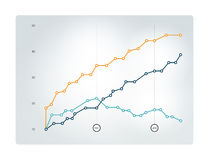 Flat chart. Lined graph. Simply color editable. Stock Images
