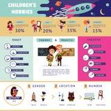 Flat Children Hobbies Infographic Concept