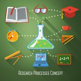 Flat concept of research, education processes. Stock Image