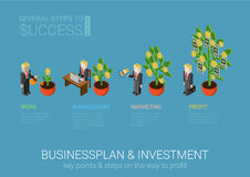 Flat 3d concept web infographic businessplan investment Royalty Free Stock Image