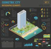 Flat 3d isometric resort hotel  and city map constructor element Royalty Free Stock Image