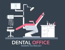 Flat dentist office background. Vector illustration colorful template for you design, web and mobile applications vector illustration