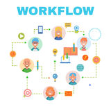 Flat design banner for workflow web page, business process, project management, teamwork, organization. Vector Stock Photo