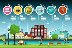 Flat Design City Park with Public Buildings Infographic. vector illustration