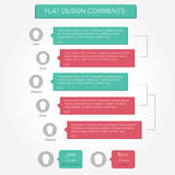 Flat design of comments on the website Royalty Free Stock Photos