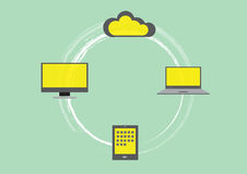 Flat design of computers and cloud servers. A concept of devices storing data or sharing and synching automatically and wirelessly. vector and jpg stock illustration