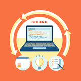 Flat design concept of process web page coding Royalty Free Stock Images