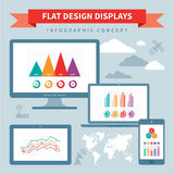 Flat Design Displays - Vector Infographic Concept. Vector displays and infographic concept in flat design style for various design projects Stock Photography