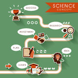 Flat design for education and science concepts Royalty Free Stock Photo