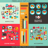 Flat design. Freelance infographic. Royalty Free Stock Images