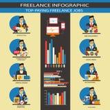 Flat design. Freelance infographic. stock illustration
