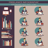 Flat design. Freelance infographic. Stock Images