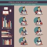 Flat design. Freelance infographic. Stock Images