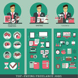 Flat design. Freelance infographic. Royalty Free Stock Photos
