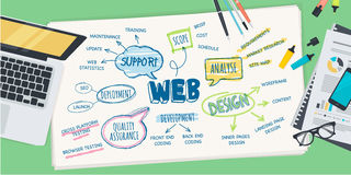 Flat design illustration concept for web design development process Royalty Free Stock Image