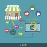 Flat design illustration for electronic money services. stock illustration