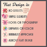 Flat design is - infographic introductory poster. With six postulates of  graphics in style of flat. Vector illustration Stock Photo