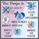 Flat design is - infographic introductory poster. With six postulates of vector graphics in style of flat. Vector illustration Stock Photography