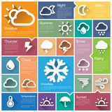 Flat design interface icon set Royalty Free Stock Photo