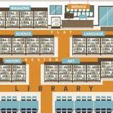 Flat design library scene Royalty Free Stock Photos