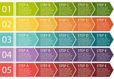 Flat design. Process arrows boxes. 5 steps. Flat design. Process arrows boxes. Step by step set. Five steps Royalty Free Stock Photos