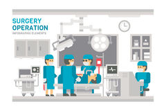 Flat design surgery operating room Royalty Free Stock Images