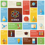 Flat Design Vector Icons Infographic Science and Education Conce Stock Photography