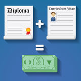 Flat design vector illustration concept of diploma, resume and cash. Concepts for money earnings formula.  Royalty Free Stock Photography