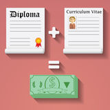 Flat design vector illustration concept of diploma, resume and cash. Concepts for money earnings formula stock illustration