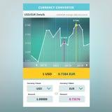 Flat diagram design, converter. Flat diagram design, currency converter Stock Images