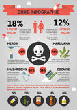 Flat Drugs Infographics Royalty Free Stock Images