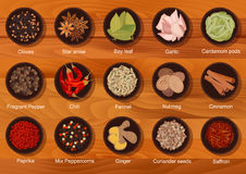 Flat flavorful spices and condiments icon. Spicy and flavorful spices and condiments flat icon with top view of bowls with cinnamon, ginger, cloves, nutmeg Royalty Free Stock Images